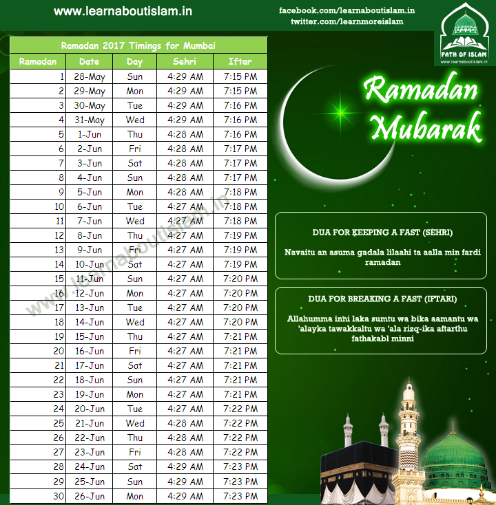 Ramadan Timings 2017 Hyderabad Sehri & Iftar Timings