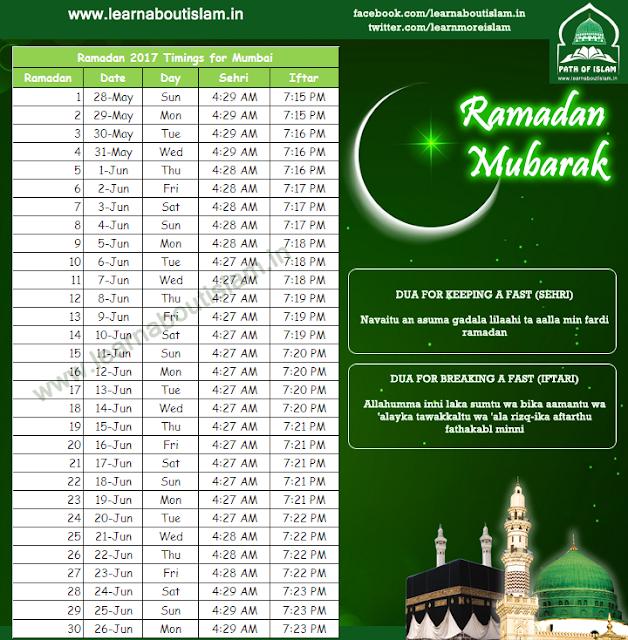 Eid Ul Fitr Namaz Timings Bangalore - Rasmi H