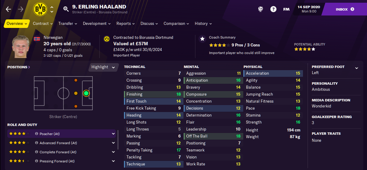 Football Manager 2021 Erling Haaland FM21