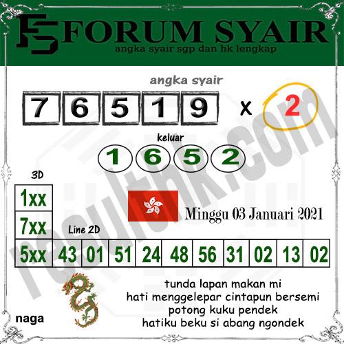 Forum Syair HK Minggu 03 Januari 2021