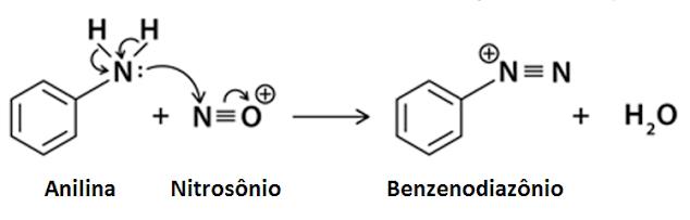 reação da anilina com nitrosonio