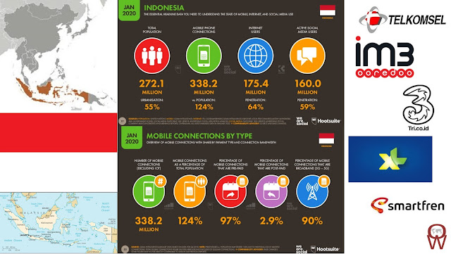 Indonesia consolidating 4G