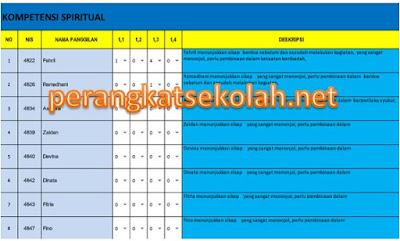 Aplikasi Raport Excel SD Kelas 1, 2, 3, 4, 5 dan 6 Gratis K-13 Revisi 2018