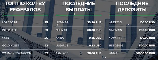 nanex-corporation.com обзор