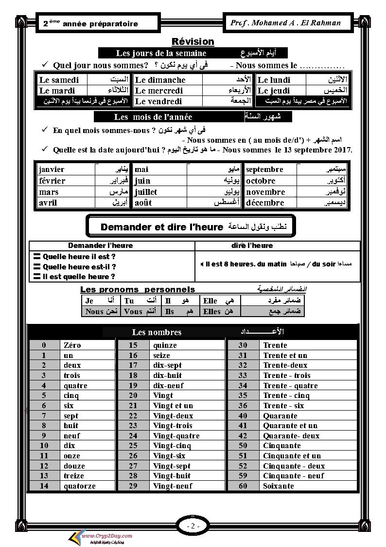 مذكرة لغة فرنسية للصف الاول الاعدادي الترم الثاني لعام 2021