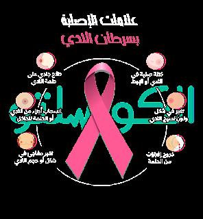 شعار سرطان الثدي PNG