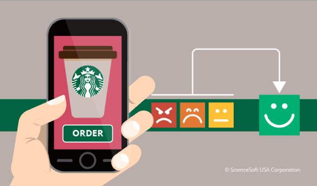 Bài học chuyển đổi số thành công từ Starbucks