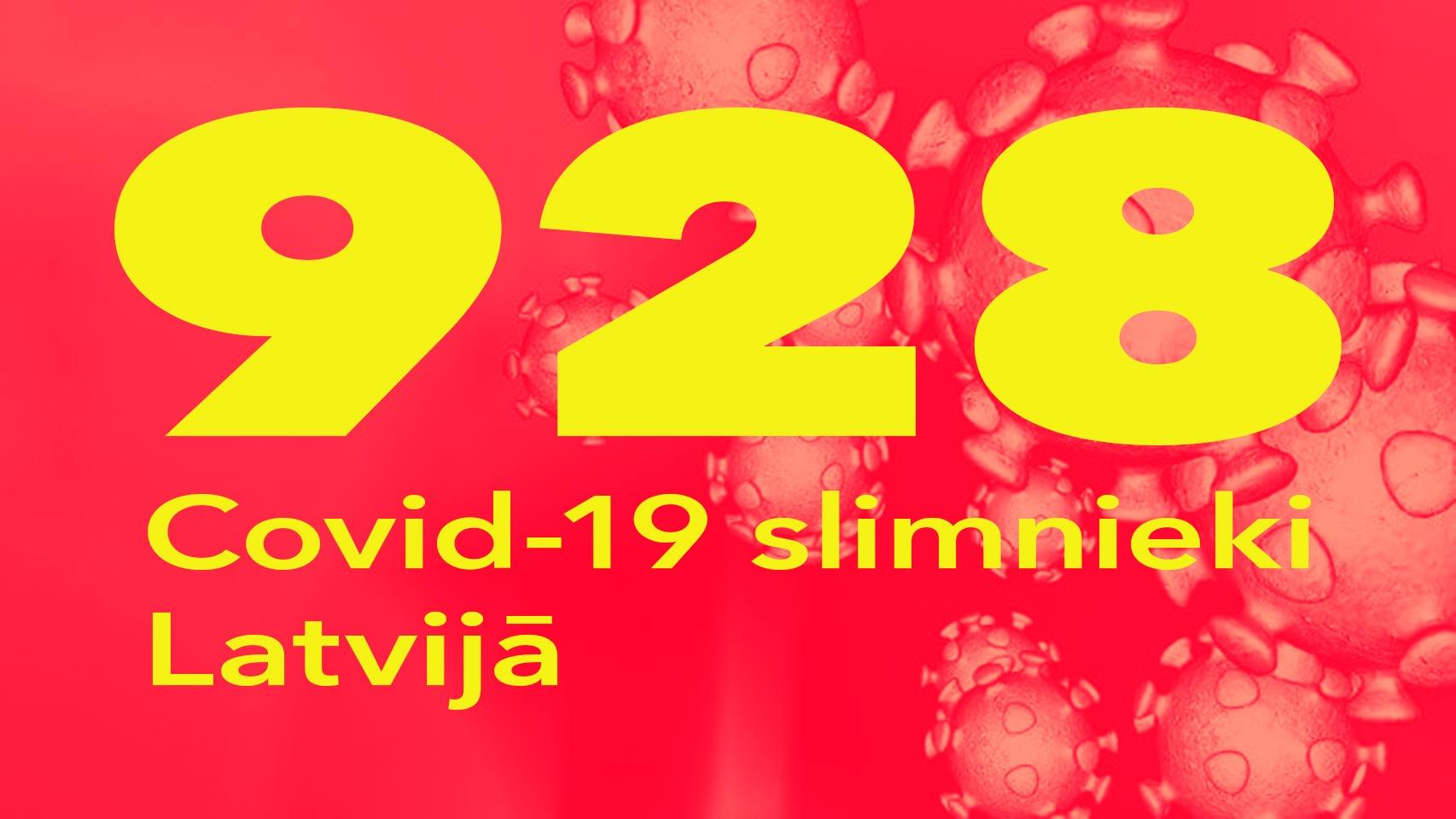 Koronavīrusa saslimušo skaits Latvijā 8.05.2020.