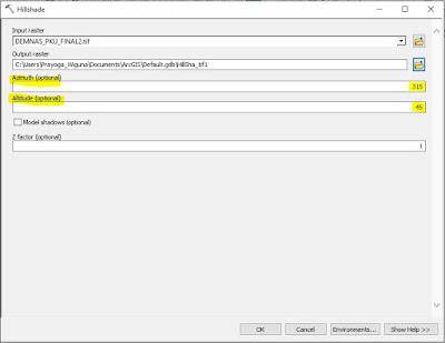 Persiapan Input Data