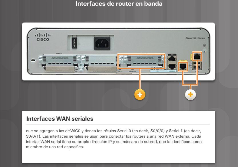 Anatomía de un router - CCNA V6.0