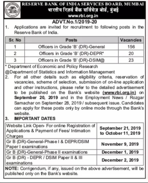 RBI Recruitment 2019 for Officers Grade B (199 Vacancies)