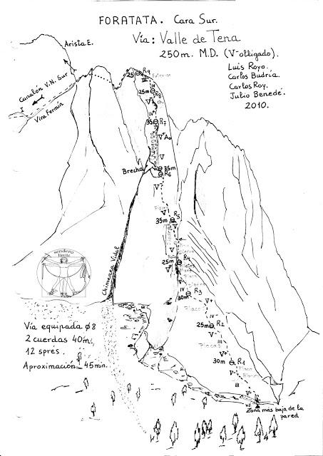 Croquis de la vía Valle de Tena a la Foratata