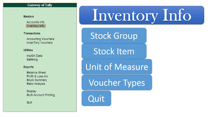 tally Inventory info in hindi