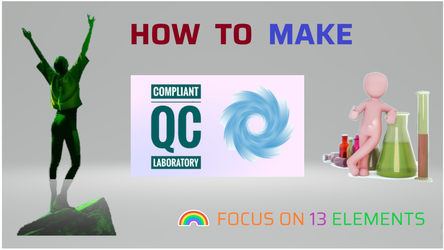Compliant QC Laboratory