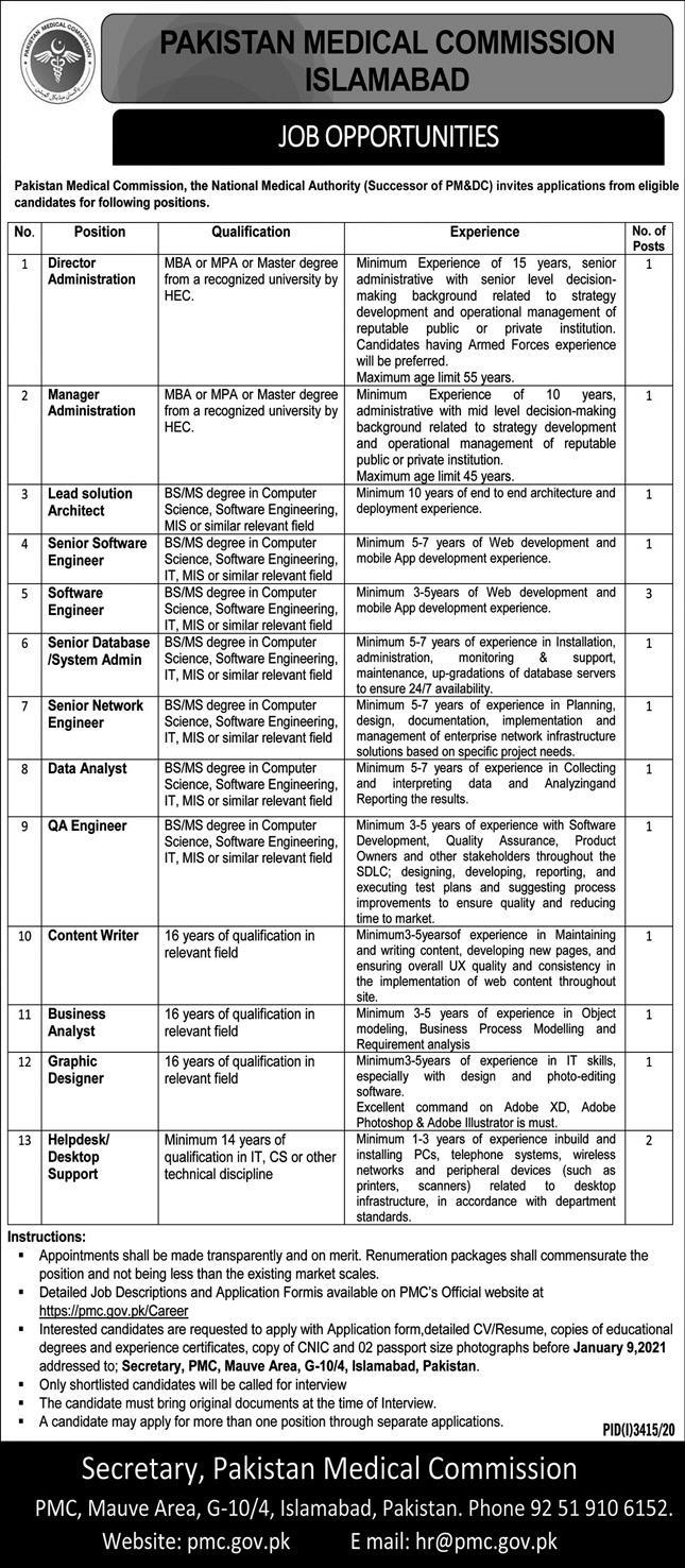 Pakistan Medical Commission PMC Islamabad Jobs 2021 for Data Analyst, QA Engineer, Content Writer, Business Analyst, Graphic Designer, Helpdesk Support Officer, Desktop Support Officer and more