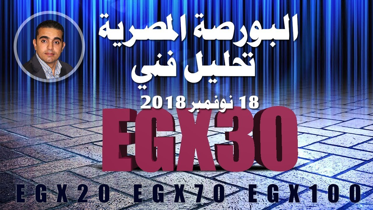 تحليل فني لكل من  مؤشر ايجي اكس 30 EGX30. مؤشر ايجي اكس 70 EGX70. مؤشر ايجي اكس 100 EGX100. مؤشر ايجي اكس 20 EGX20. البنك التجاري الدولي COMI.