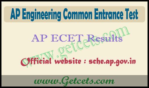 AP ECET Results 2021-2022 manabadi, rank card download