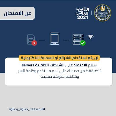اخر قررات وزارة التربيه والتعليم لطلاب الثانويه العامه - قررات هامه لطلاب الثانويه - اجيال الاندلس