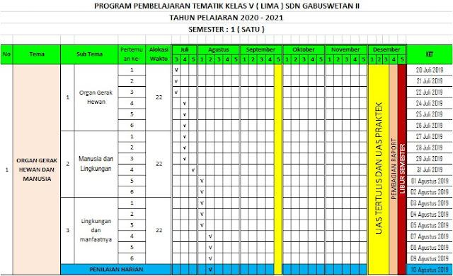 Promes Kelas 5 SD Semester 1 Kurikulum 2013 Tahun 2020/2021 - Guru Krebet 3