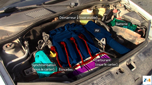 Diagnostic : démarrage impossible Renault Clio 1,6 l 16 s (1999)