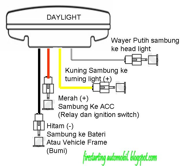 Fire Starting Automobil  Diy Pemasangan Lampu Led Daylight