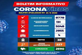 Brumado registra 38° óbito por Covid-19