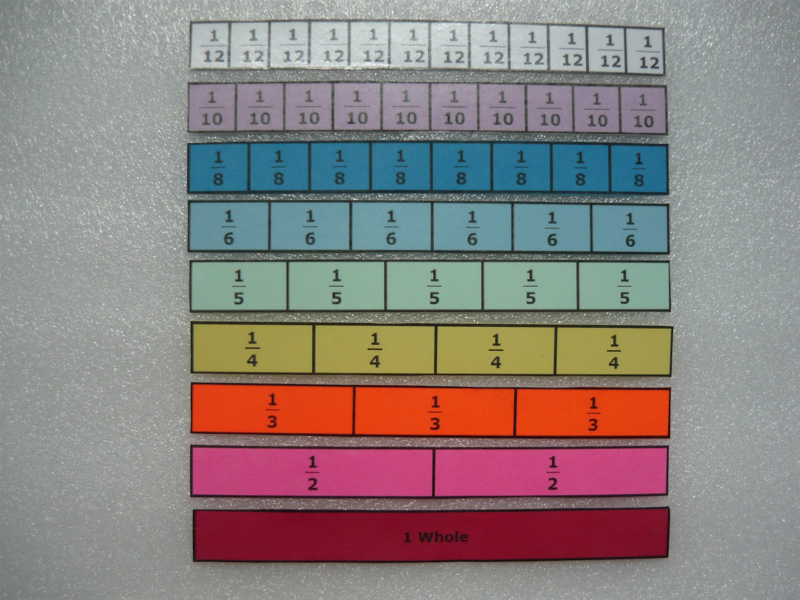 Fraction Strips And Bars