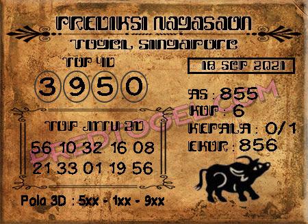 Prediksi Nagasaon SGP Sabtu 18 September 2021