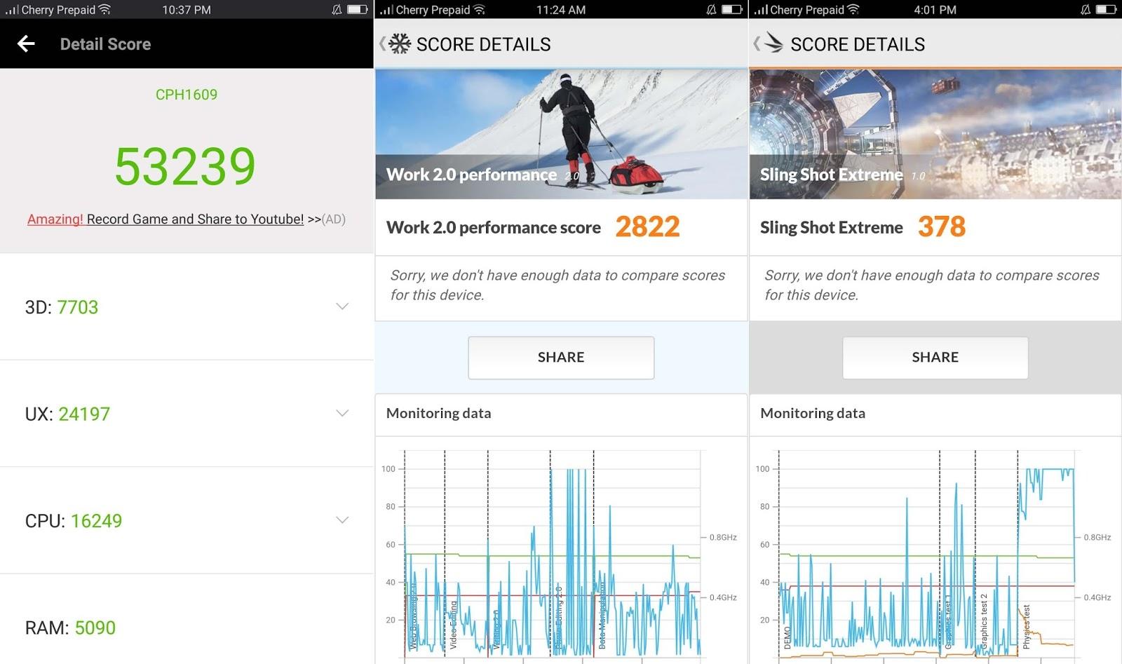 OPPO F3 Benchmark Scores