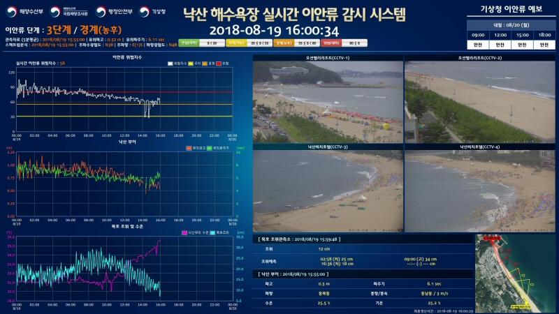 국립해양조사원, 해수욕장의 '실시간 이안류 감시 서비스' 운영