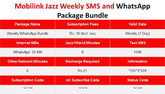 Jazz Packages, Jazz weekly Packages, Jazz Weekly SMS Packages, Jazz WhatsApp Packages