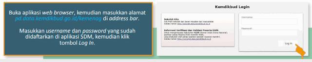 Tampilan Login Pendataan Peserta UN di pd.data.kemdikbud.go.id/kemenag