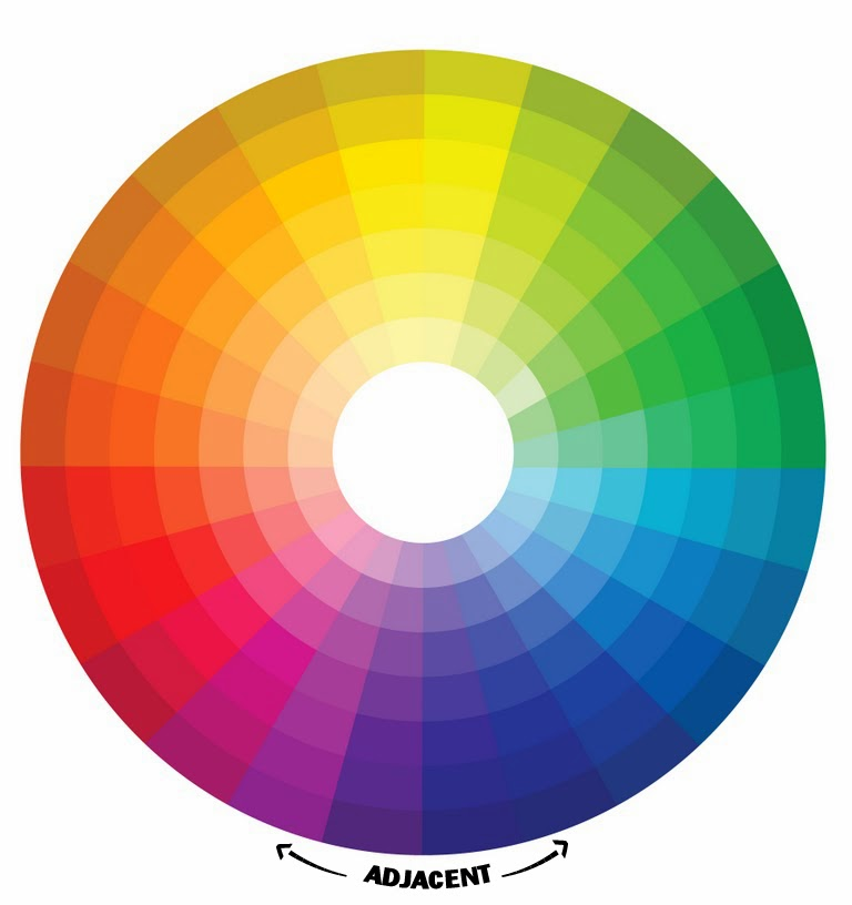 How To Choose Colors When Decorating