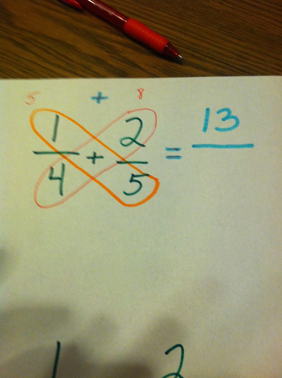 Land Of Math Four Methods For Adding Fractions