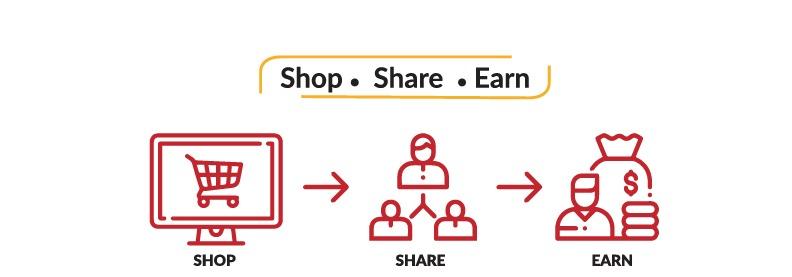Shopping Online Murah Di PG Mall