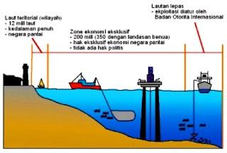 Wilayah Negara Kesatuan Republik Indonesia