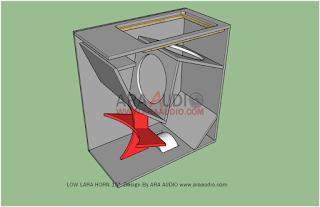 Skema Box Low Lara 15 inch