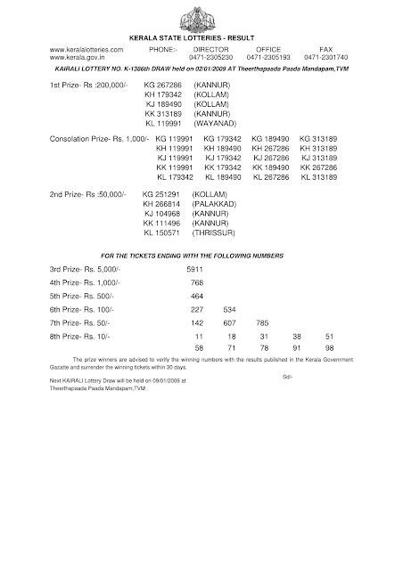 Kerala Lottery Result KAIRALI (K-1386)  on January 02, 2009.