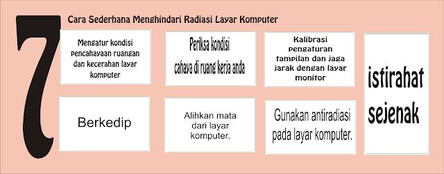 7 cara sederhana mengurangi radiasi laptop dan Pc