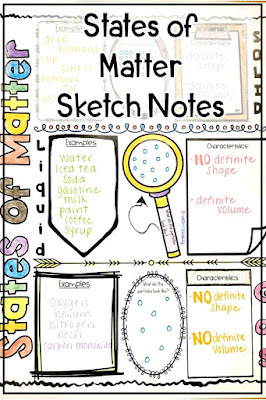 Making a states of matter unit fun, hands on, and engaging using sketch notes