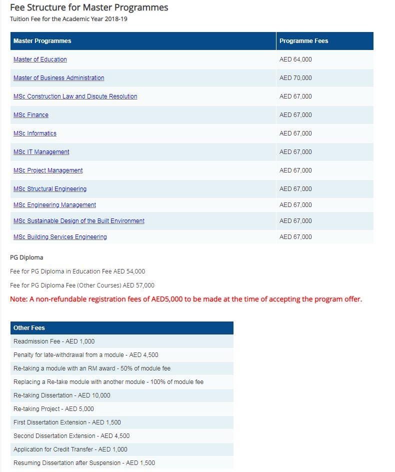 رسوم برامج الماجستير في الجامعة البريطانية في دبي 2019-2020
