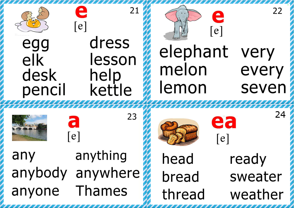 Phonics Cards (Short east Sound)