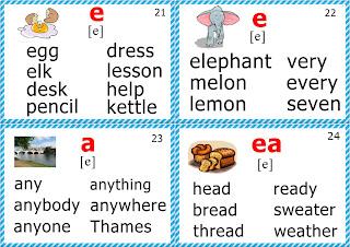 phonics flashcards for teaching English short e sound