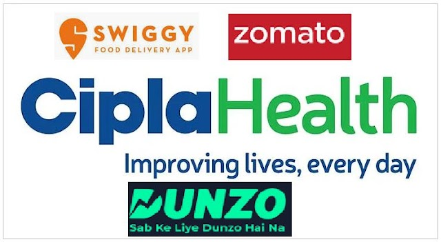 Cipla Health partners Swiggy, Zomato, Dunzo to deliver wellness products | Pharma News