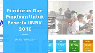Peraturan Dan Panduan Untuk Peserta UNBK 2019
