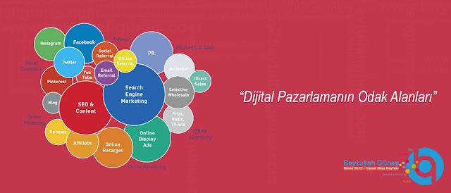 Dijital Pazarlamanın Odak Alanları