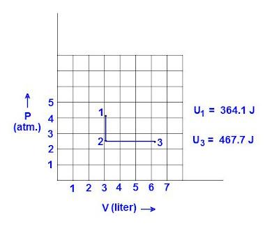 Compilation of my math/physics answers from YA!: November 2011