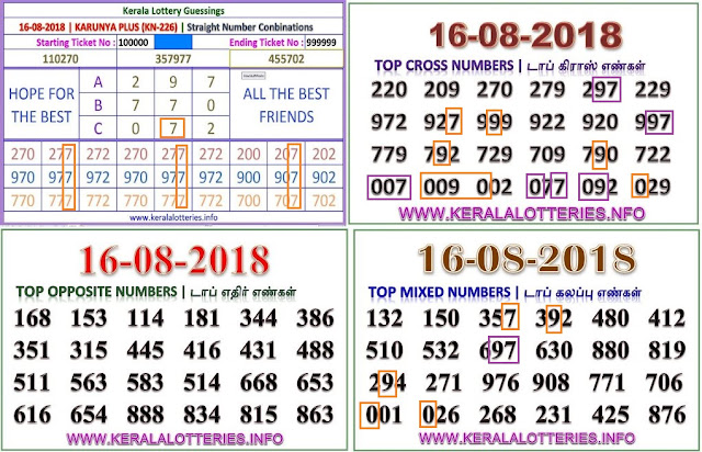 kerala lottery abc guessing karunya plus kn-226 on 16.08.2018 by keralalotteries.info