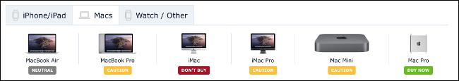 نظرة عامة على منتجات Apple من دليل المشتري MacRumors.