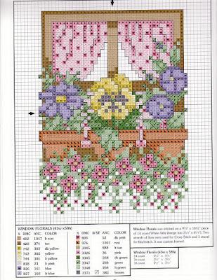 disegni gratuiti per ricamo a punto croce e tema fiori